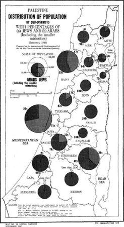 294px-Palestine_Distribution_of_Population_1947_UN_map_no_93(b)